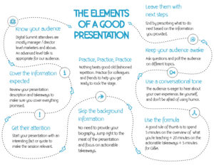 The Elements of a Good Session Presentation